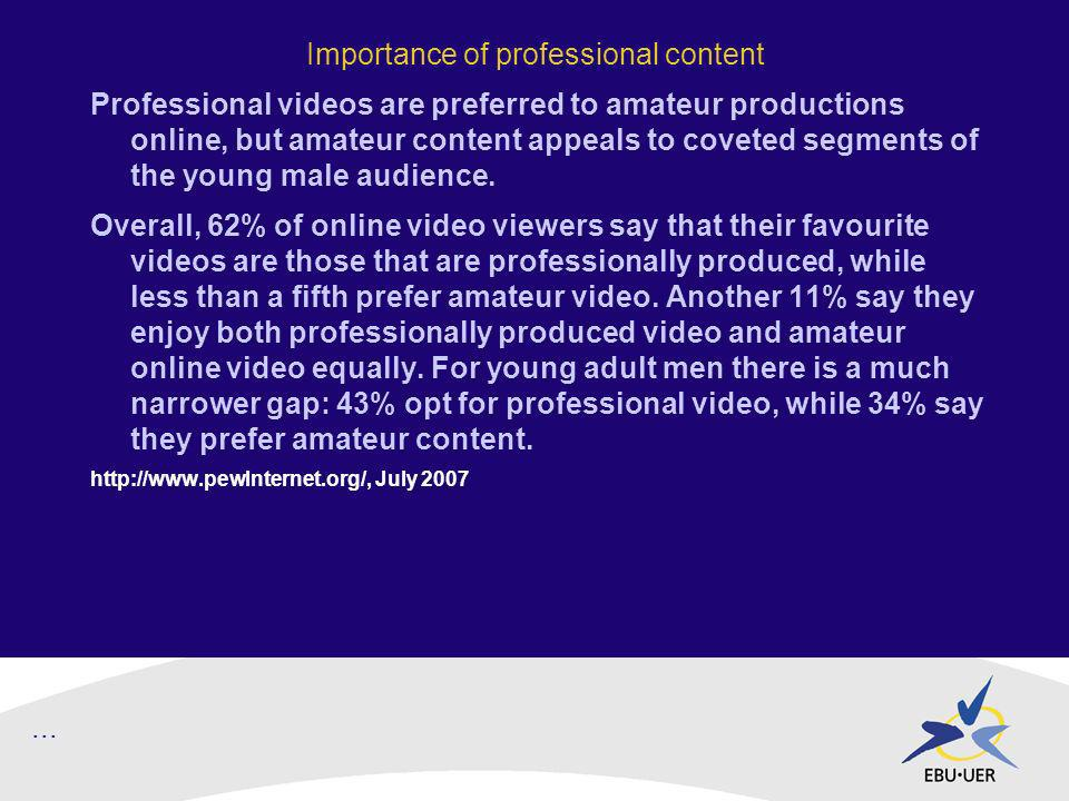 Importance of professional content Professional videos are preferred to amateur productions online, but amateur content appeals to coveted segments of the young male audience.