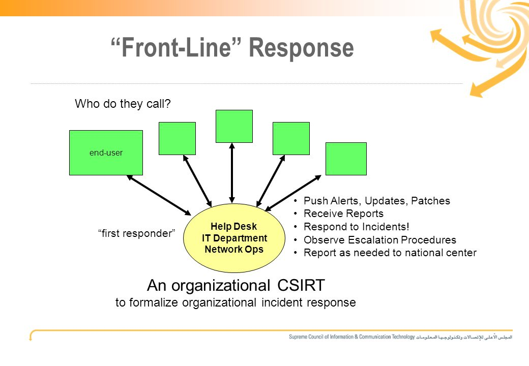 7 Front-Line Response Help Desk IT Department Network Ops end-user An organizational CSIRT to formalize organizational incident response Push Alerts, Updates, Patches Receive Reports Respond to Incidents.