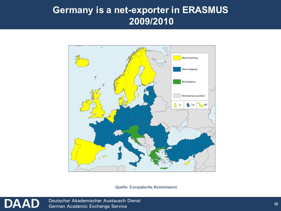 10 Germany is a net-exporter in ERASMUS 2009/2010 Quelle: Europäische Kommission