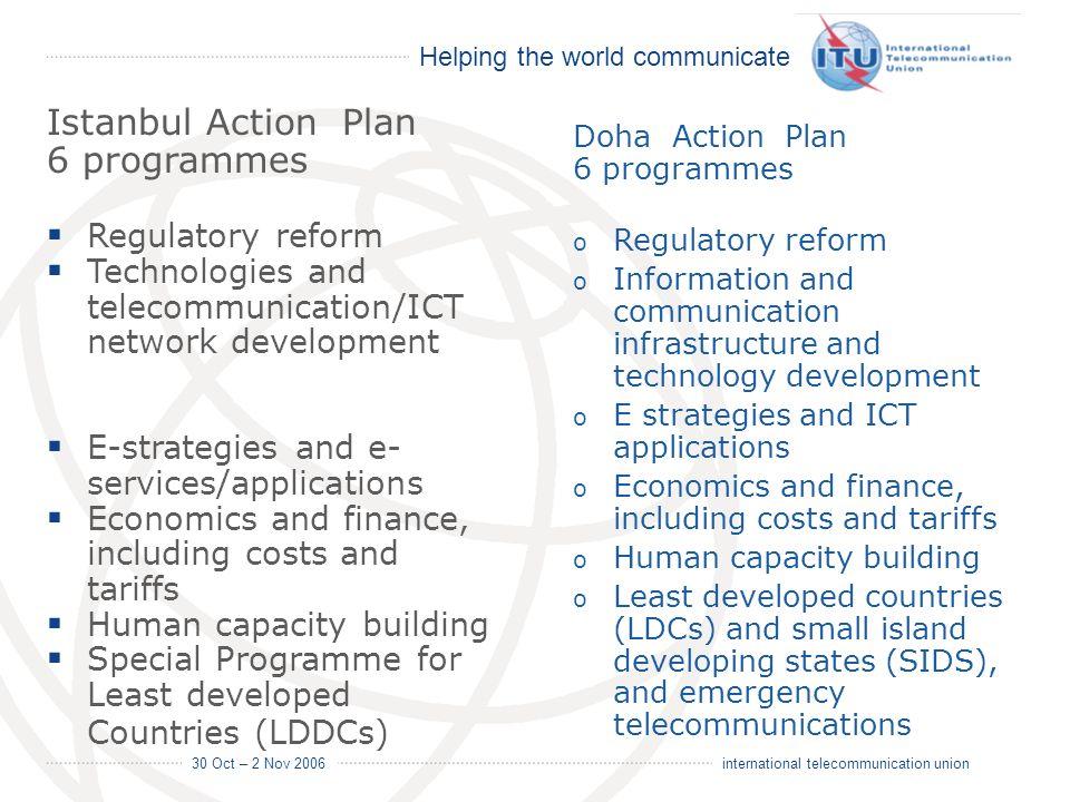 Helping the world communicate 30 Oct – 2 Nov 2006 7 international telecommunication union Istanbul Action Plan 6 programmes Regulatory reform Technolo
