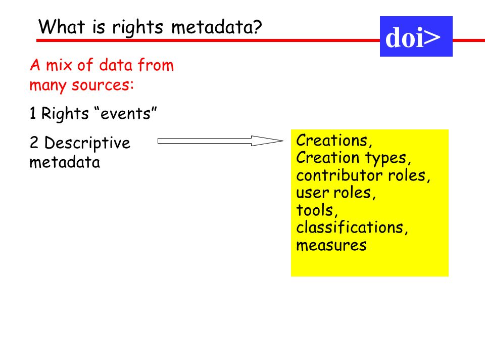 A mix of data from many sources: 1 Rights events 2 Descriptive metadata Creations, Creation types, contributor roles, user roles, tools, classifications, measures What is rights metadata.