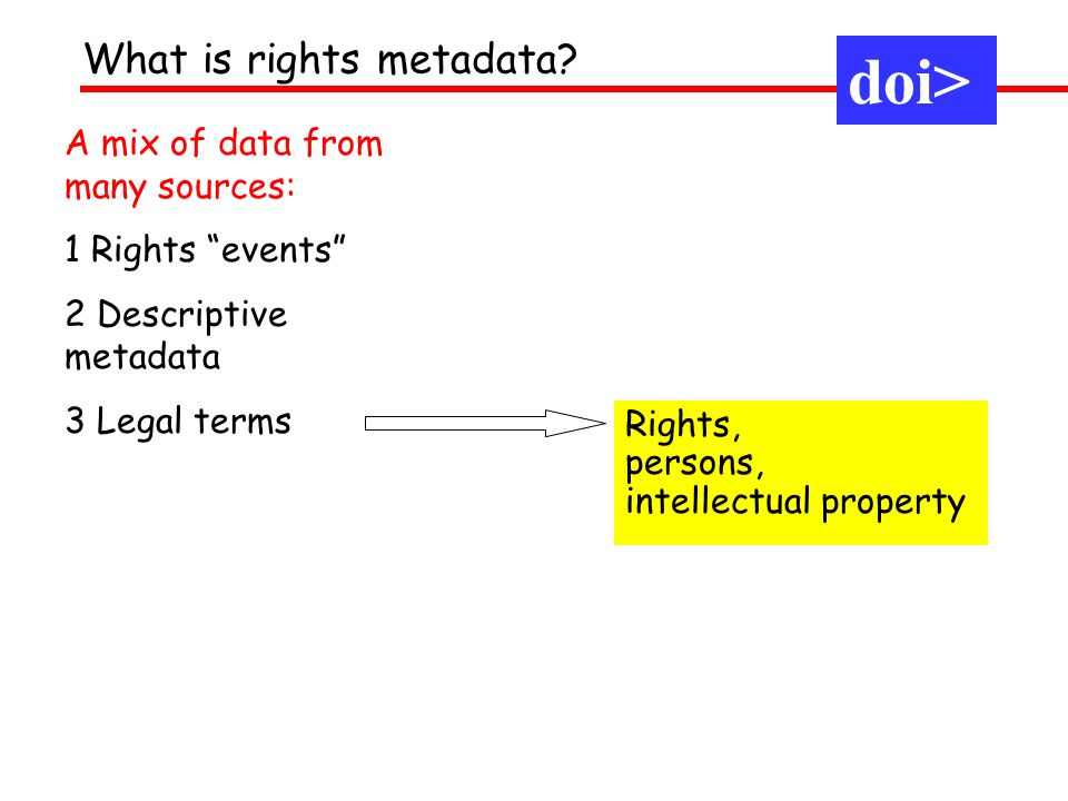 Rights, persons, intellectual property What is rights metadata? A mix of data from many sources: 1 Rights events 2 Descriptive metadata 3 Legal terms