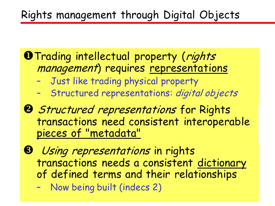 This mix of data from many sources is used in many different places by different people in chains of rights events: Distributed rights management agreement transfer statement agreement permission prohibition permission assertion agreement requirement etc [party] can [verb] [amount] to [creation] at [time] in [place].