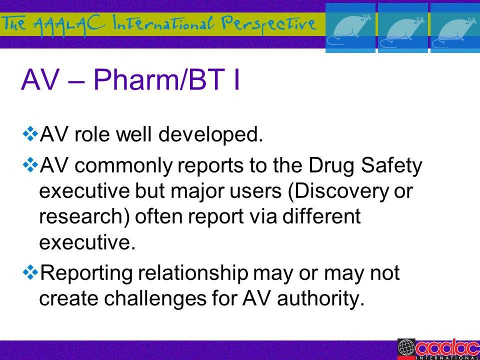 AV – Pharm/BT I AV role well developed. AV commonly reports to the Drug Safety executive but major users (Discovery or research) often report via diff