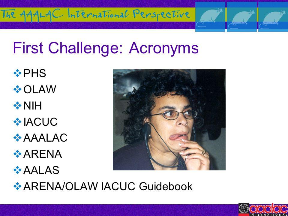 First Challenge: Acronyms PHS OLAW NIH IACUC AAALAC ARENA AALAS ARENA/OLAW IACUC Guidebook