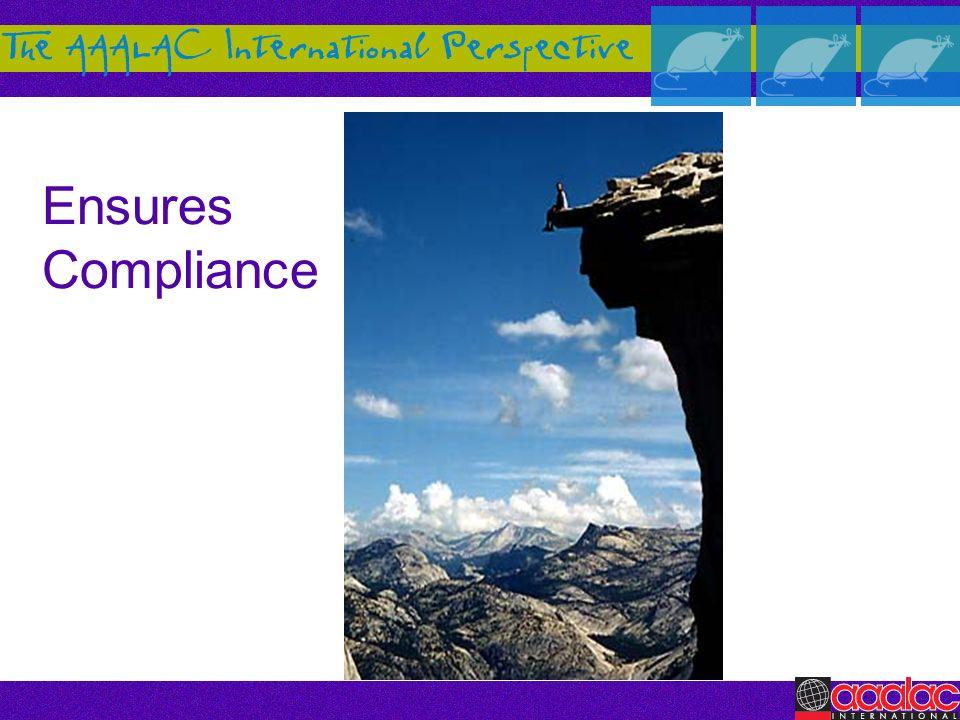 Ensures Compliance