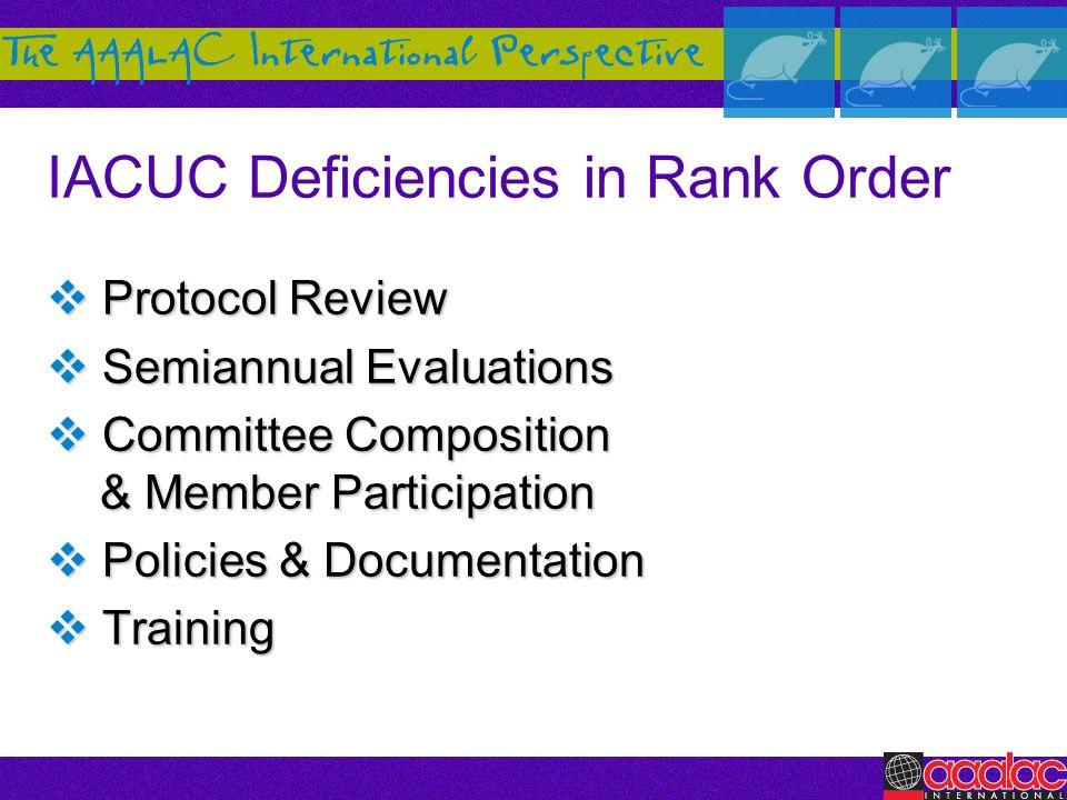 IACUC Deficiencies in Rank Order Protocol Review Protocol Review Semiannual Evaluations Semiannual Evaluations Committee Composition & Member Particip