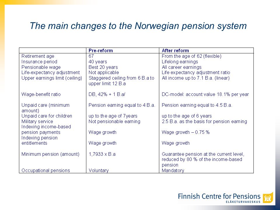 The main changes to the Norwegian pension system