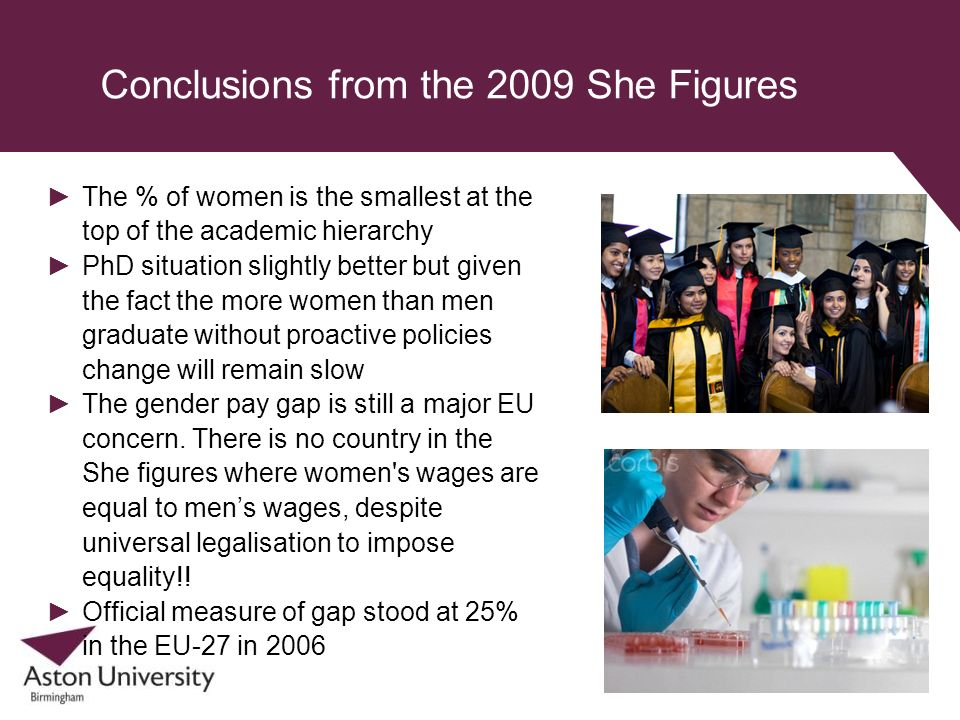 Conclusions from the 2009 She Figures The % of women is the smallest at the top of the academic hierarchy PhD situation slightly better but given the