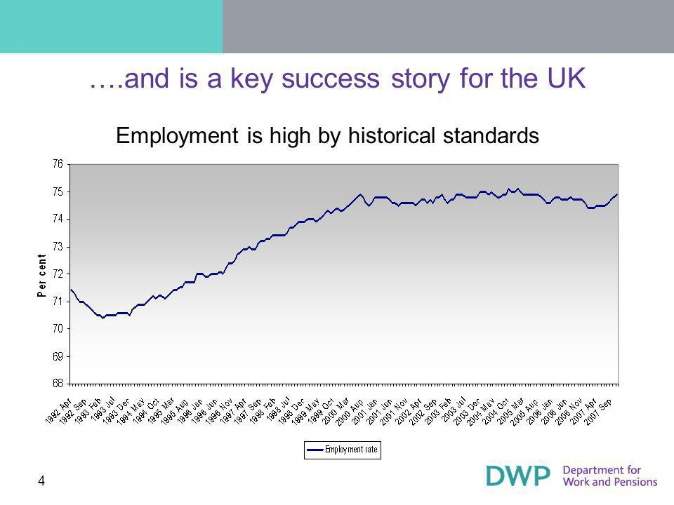 4 ….and is a key success story for the UK Employment is high by historical standards