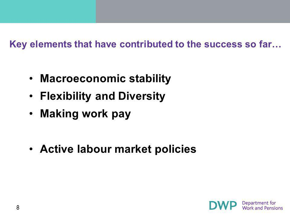8 Key elements that have contributed to the success so far… Macroeconomic stability Flexibility and Diversity Making work pay Active labour market policies