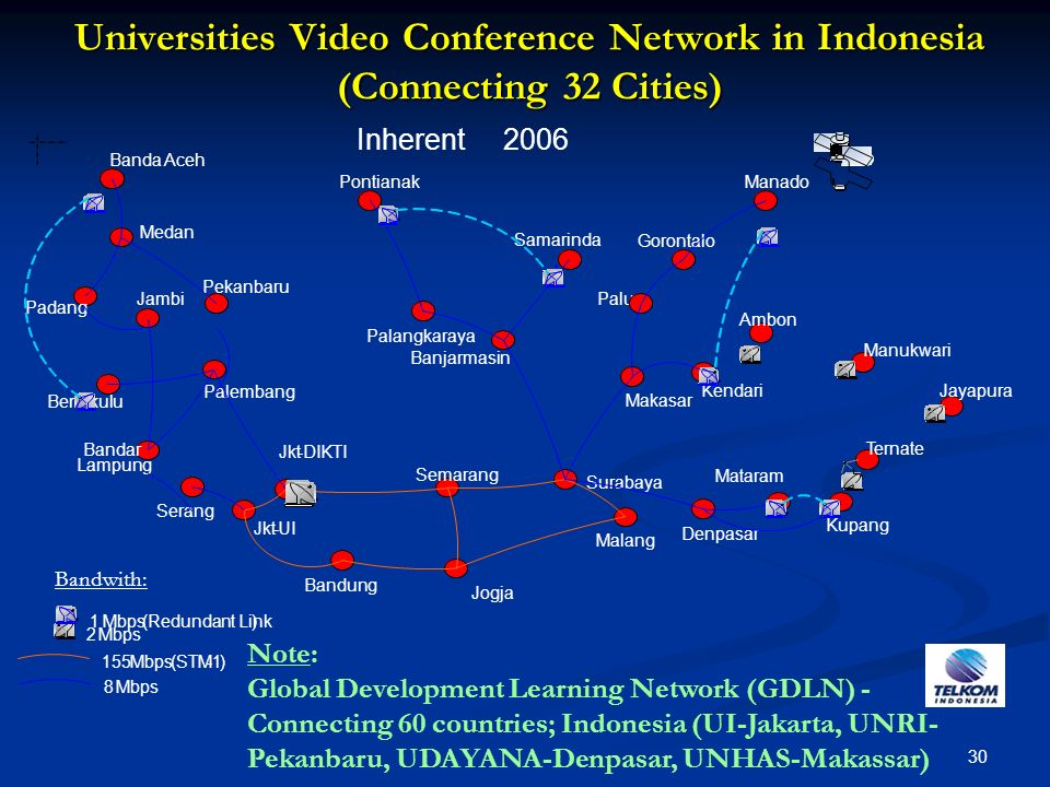 Universities Video Conference Network in Indonesia (Connecting 32 Cities) Note: Global Development Learning Network (GDLN) - Connecting 60 countries;