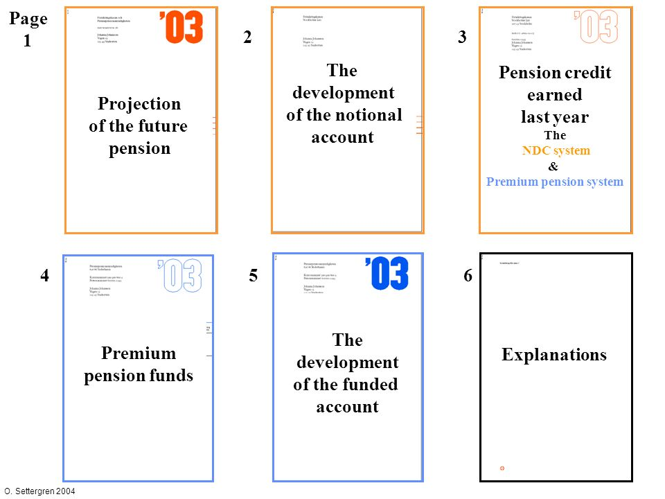 O. Settergren 2004 Page 1 Projection of the future pension 5 The development of the funded account 2 The development of the notional account 3 Pension