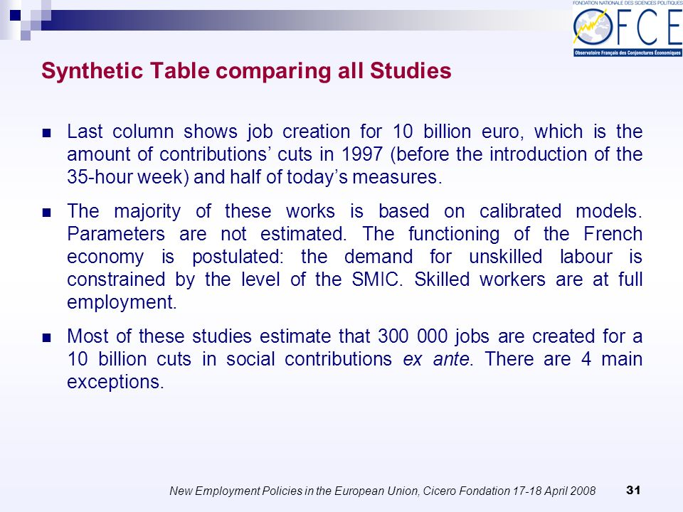 New Employment Policies in the European Union, Cicero Fondation April Synthetic Table comparing all Studies Last column shows job creation for 10 billion euro, which is the amount of contributions cuts in 1997 (before the introduction of the 35-hour week) and half of todays measures.