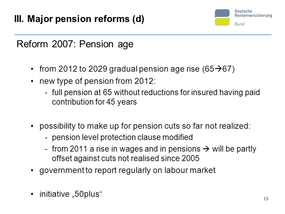 13 III. Major pension reforms (d) Reform 2007: Pension age from 2012 to 2029 gradual pension age rise (65 67) new type of pension from 2012: -full pen
