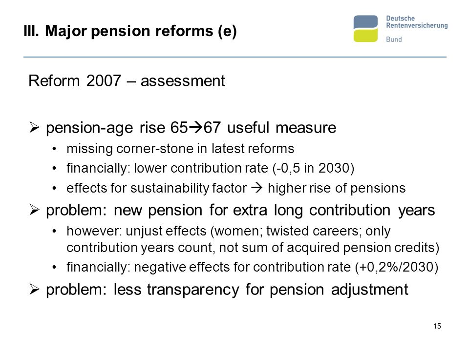 15 III. Major pension reforms (e) Reform 2007 – assessment pension-age rise 65 67 useful measure missing corner-stone in latest reforms financially: l