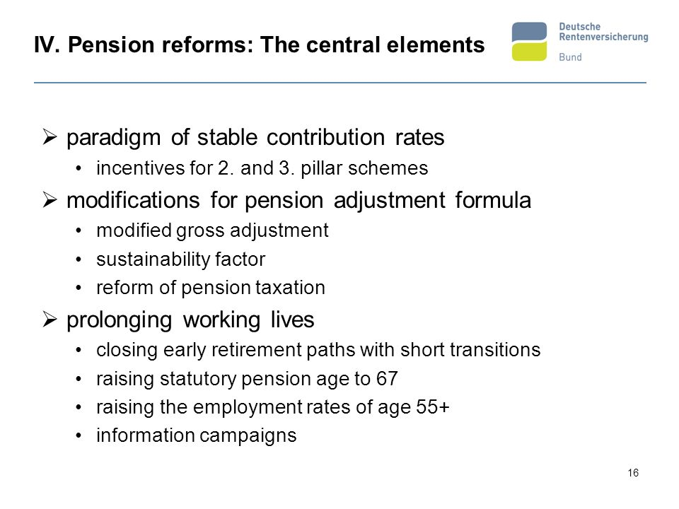 16 IV. Pension reforms: The central elements paradigm of stable contribution rates incentives for 2. and 3. pillar schemes modifications for pension a