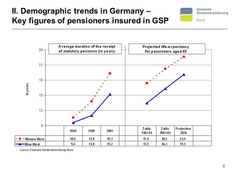 6 II. Demographic trends in Germany – Key figures of pensioners insured in GSP