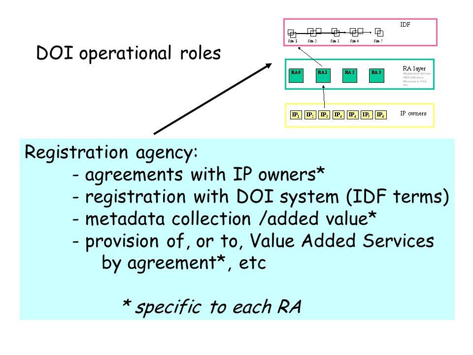 DOI operational roles IDF: minimal common agreements - DOI resolution service - service integrity - Data Type Registries - Policies e.g.