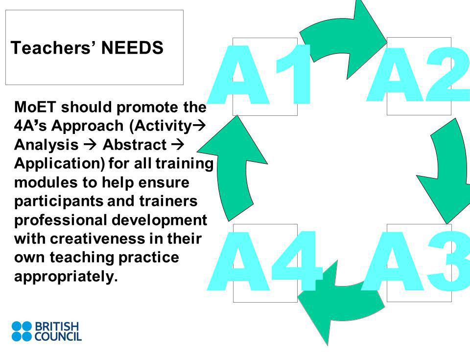 Teachers NEEDS MoET should promote the 4A s Approach (Activity Analysis Abstract Application) for all training modules to help ensure participants and trainers professional development with creativeness in their own teaching practice appropriately.
