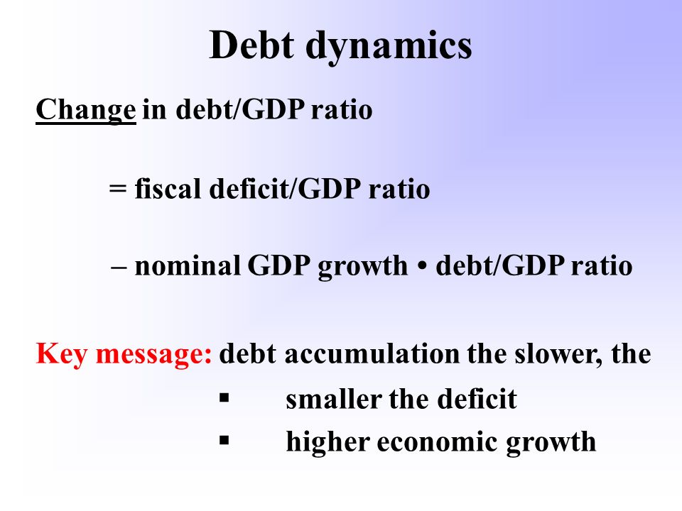 Debt dynamics Change in debt/GDP ratio = fiscal deficit/GDP ratio – nominal GDP growth debt/GDP ratio Key message: debt accumulation the slower, the s