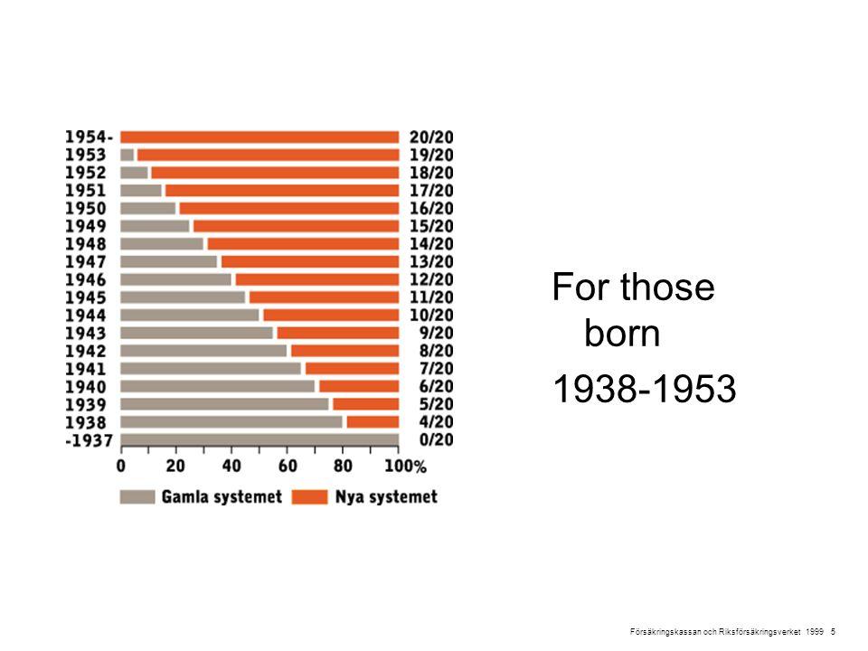 For those born 1938-1953 Försäkringskassan och Riksförsäkringsverket 1999 5
