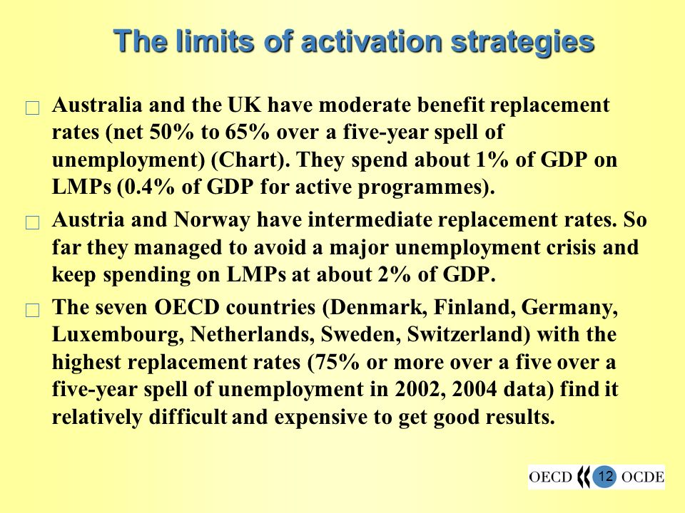 12 The limits of activation strategies Australia and the UK have moderate benefit replacement rates (net 50% to 65% over a five-year spell of unemployment) (Chart).