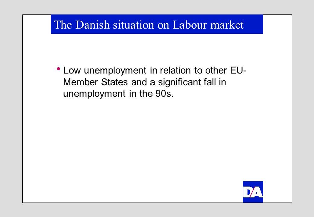 Unemployment NOTE: September 2006. SOURCE: Eurostat. Per cent