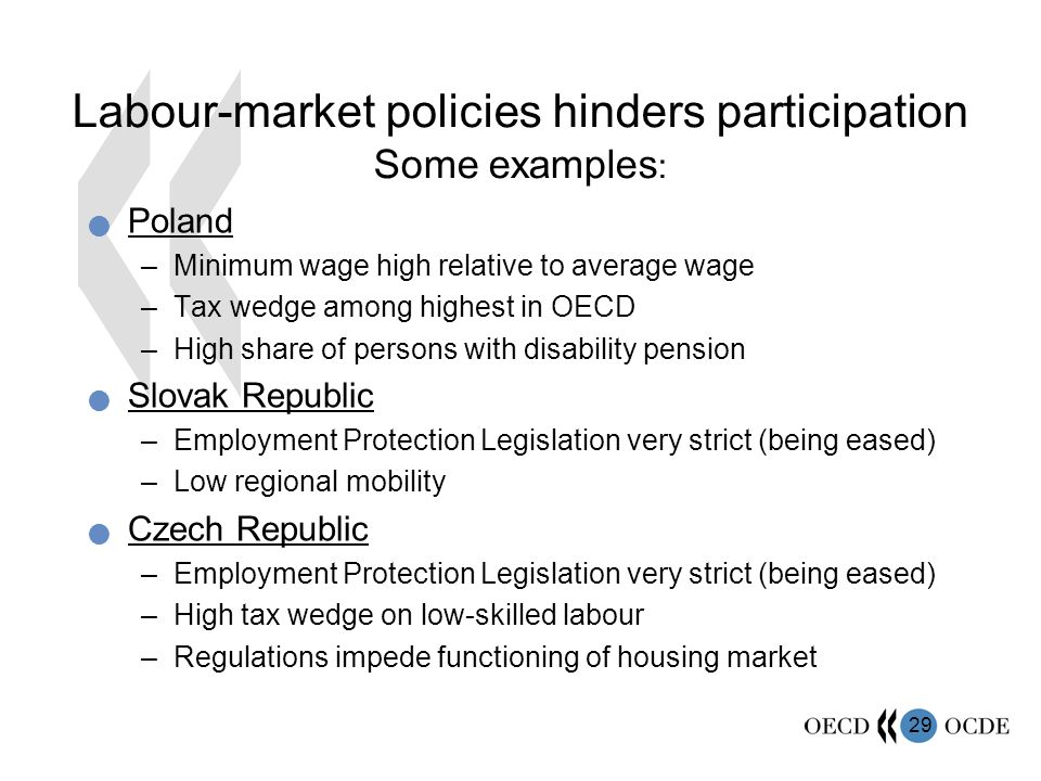 29 Labour-market policies hinders participation Some examples : Poland –Minimum wage high relative to average wage –Tax wedge among highest in OECD –High share of persons with disability pension Slovak Republic –Employment Protection Legislation very strict (being eased) –Low regional mobility Czech Republic –Employment Protection Legislation very strict (being eased) –High tax wedge on low-skilled labour –Regulations impede functioning of housing market