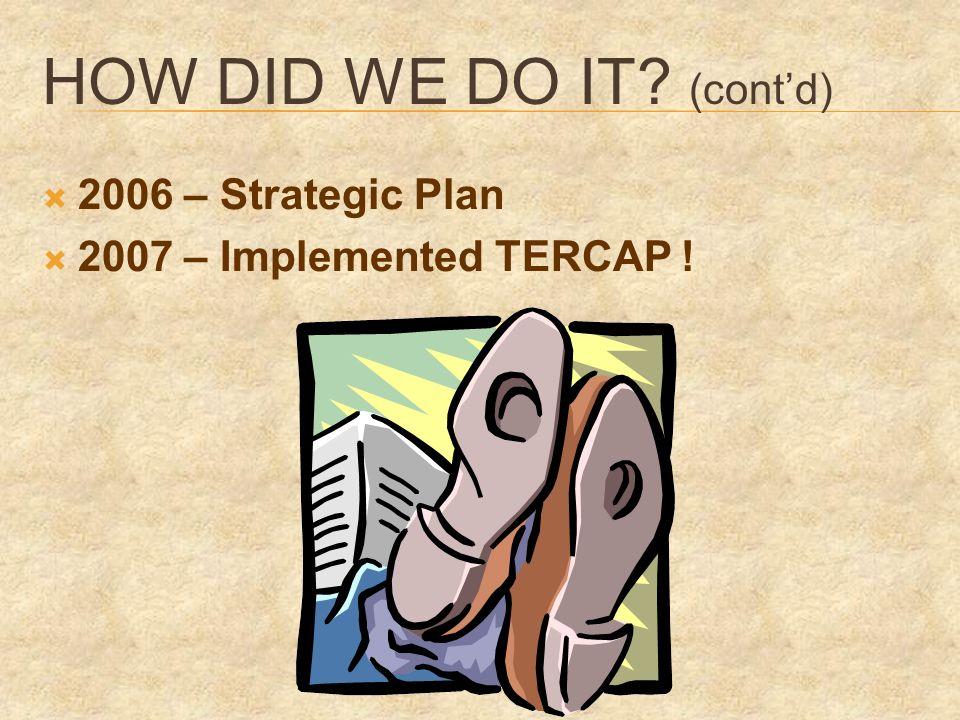 2006 – Strategic Plan 2007 – Implemented TERCAP !