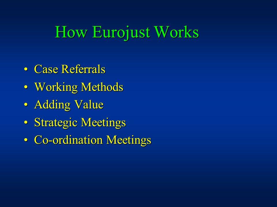 How Eurojust Works Case ReferralsCase Referrals Working MethodsWorking Methods Adding ValueAdding Value Strategic MeetingsStrategic Meetings Co-ordina