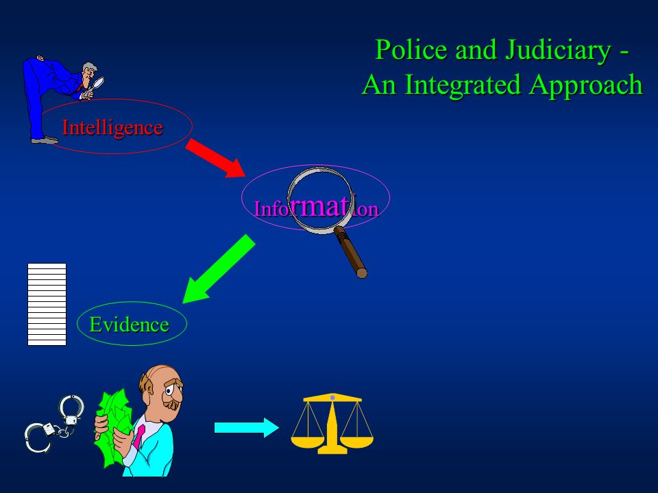 Intelligence Info rmati on Evidence Police and Judiciary - An Integrated Approach
