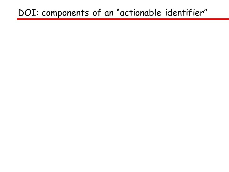 DOI: components of an actionable identifier