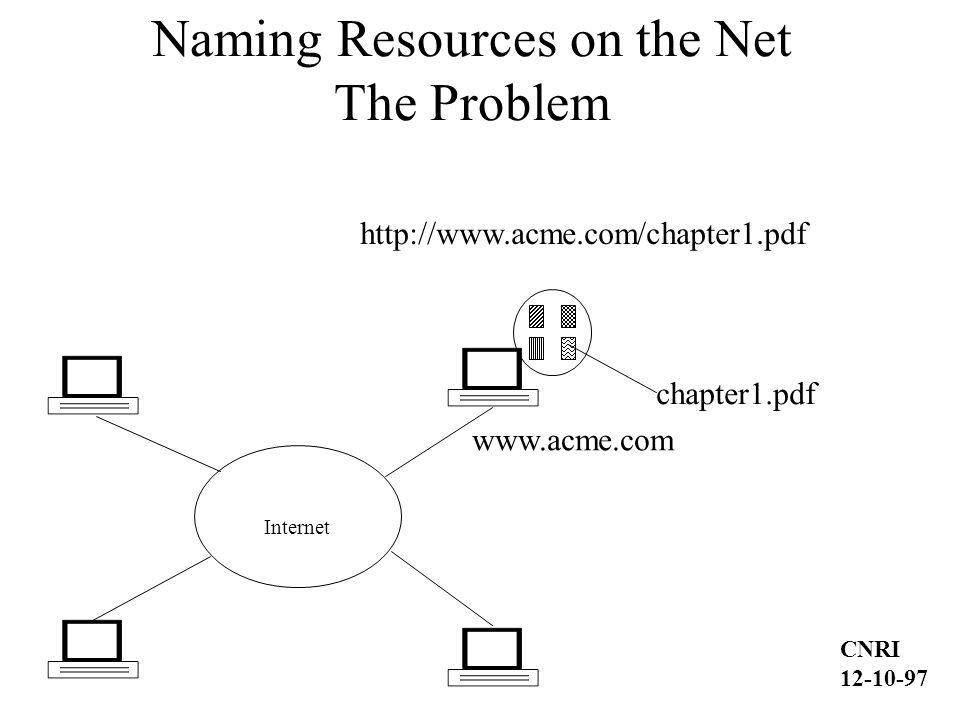 CNRI 12-10-97 Handle Clients Web Browser Handle Administration Admin Forms Web Server HTTP Handle Admin API Handle System GHS LHS GHS LHS Handle Resolution