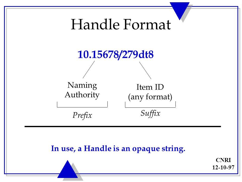 CNRI 12-10-97 Handles Resolve to Typed Data Handle data loc.ndlp.amrlp/123456 URLhttp://www.loc.gov/.....