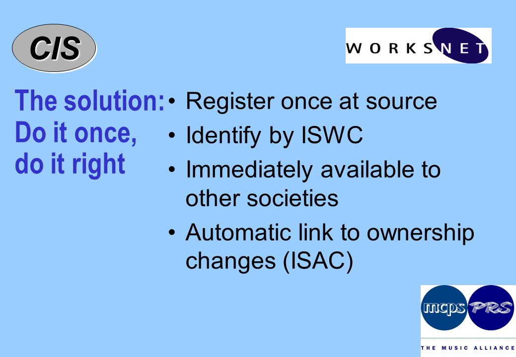 CISCIS Register once at source Identify by ISWC Immediately available to other societies Automatic link to ownership changes (ISAC) The solution: Do it once, do it right