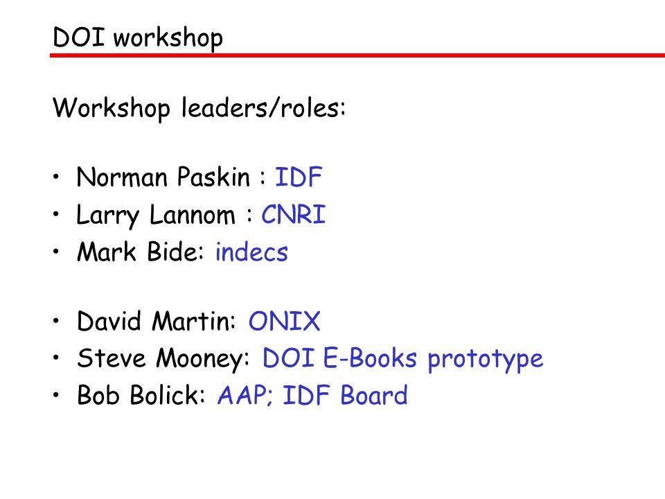 Workshop leaders/roles: Norman Paskin : IDF Larry Lannom : CNRI Mark Bide: indecs David Martin: ONIX Steve Mooney: DOI E-Books prototype Bob Bolick: AAP; IDF Board DOI workshop