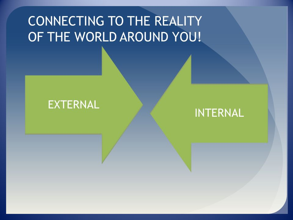 CONNECTING TO THE REALITY OF THE WORLD AROUND YOU! EXTERNALINTERNAL