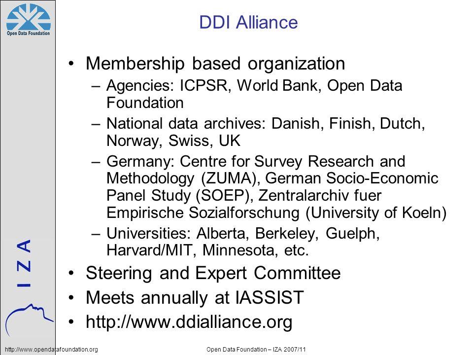 http://www.opendatafoundation.orgOpen Data Foundation – IZA 2007/11 DDI Alliance Membership based organization –Agencies: ICPSR, World Bank, Open Data