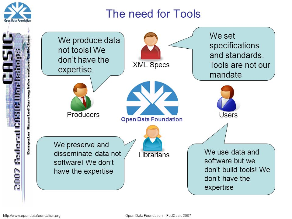 http://www.opendatafoundation.orgOpen Data Foundation – FedCasic 2007 The need for Tools We produce data not tools.