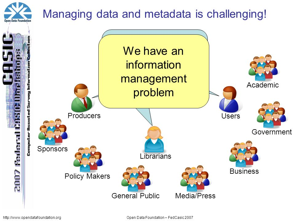 http://www.opendatafoundation.orgOpen Data Foundation – FedCasic 2007 Managing data and metadata is challenging.