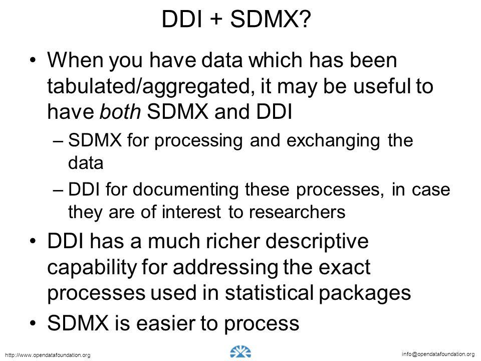 info@opendatafoundation.org http://www.opendatafoundation.org DDI + SDMX.