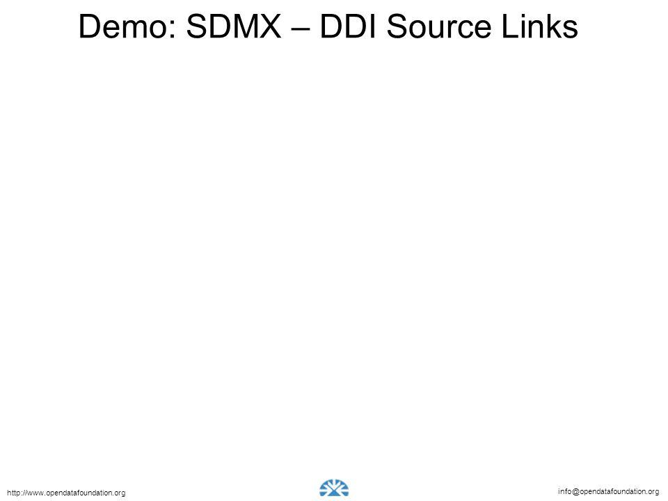 info@opendatafoundation.org http://www.opendatafoundation.org Demo: SDMX – DDI Source Links