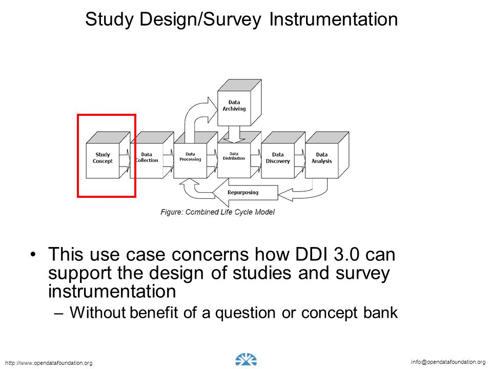 info@opendatafoundation.org http://www.opendatafoundation.org Study Design/Survey Instrumentation This use case concerns how DDI 3.0 can support the design of studies and survey instrumentation –Without benefit of a question or concept bank