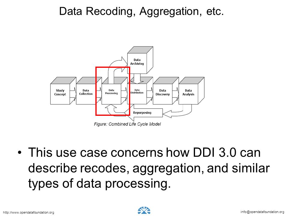 info@opendatafoundation.org http://www.opendatafoundation.org Data Recoding, Aggregation, etc.