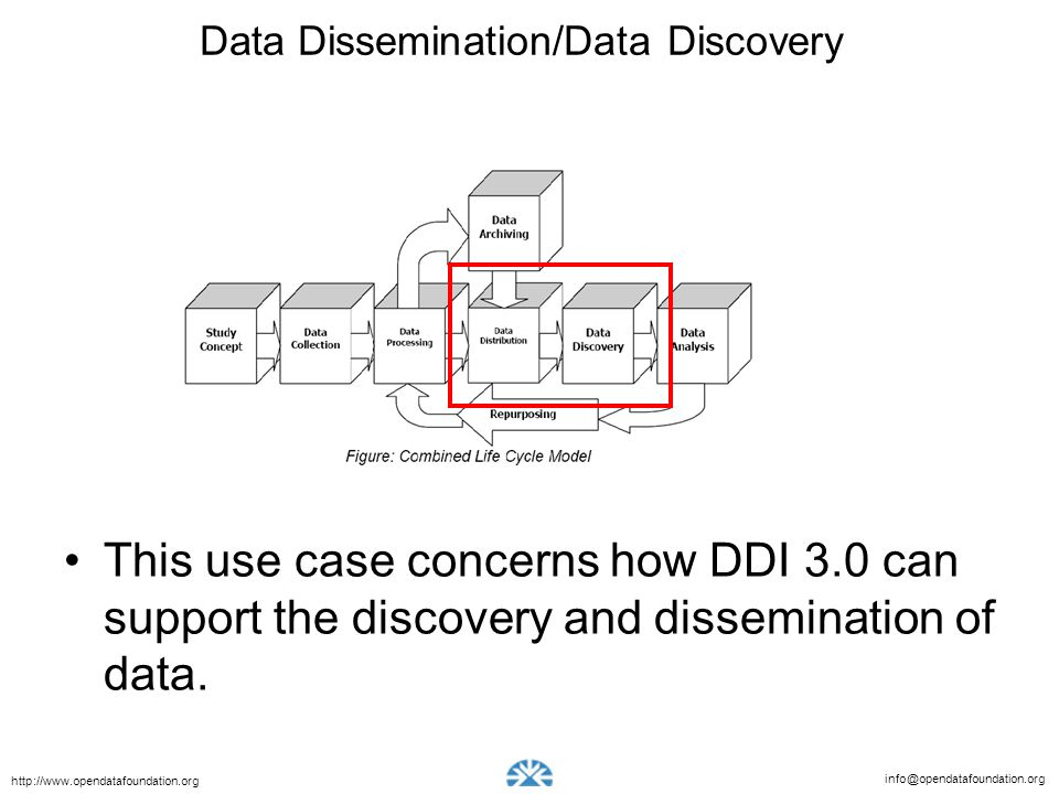 info@opendatafoundation.org http://www.opendatafoundation.org Data Dissemination/Data Discovery This use case concerns how DDI 3.0 can support the discovery and dissemination of data.