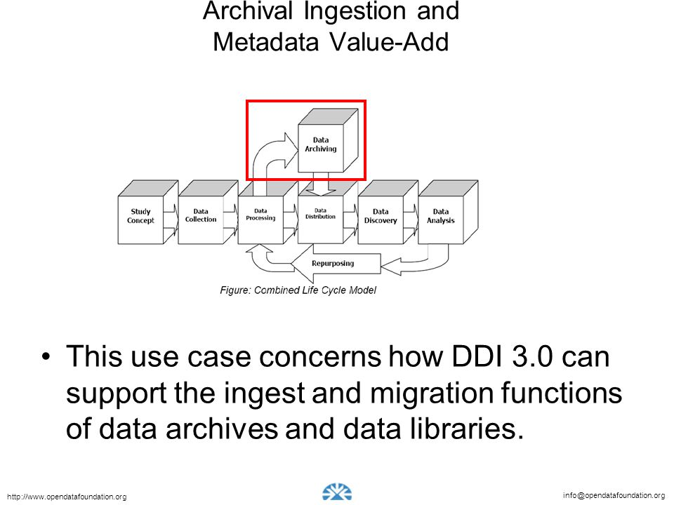 info@opendatafoundation.org http://www.opendatafoundation.org Archival Ingestion and Metadata Value-Add This use case concerns how DDI 3.0 can support the ingest and migration functions of data archives and data libraries.