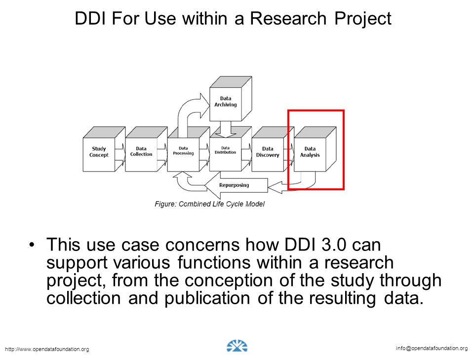 info@opendatafoundation.org http://www.opendatafoundation.org DDI For Use within a Research Project This use case concerns how DDI 3.0 can support various functions within a research project, from the conception of the study through collection and publication of the resulting data.