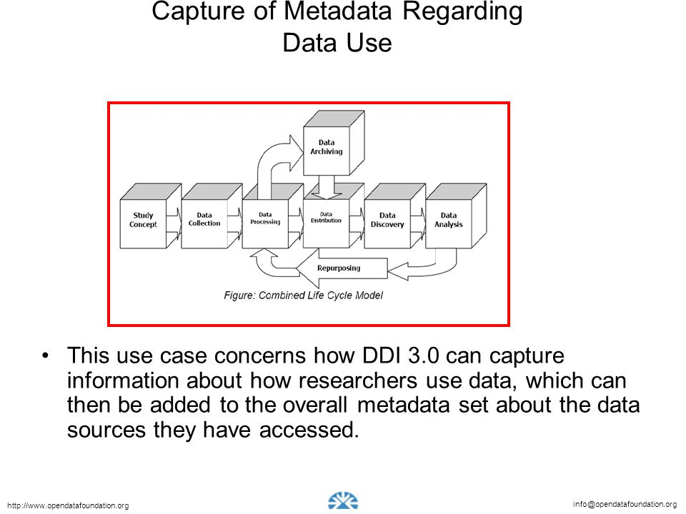 info@opendatafoundation.org http://www.opendatafoundation.org Capture of Metadata Regarding Data Use This use case concerns how DDI 3.0 can capture information about how researchers use data, which can then be added to the overall metadata set about the data sources they have accessed.