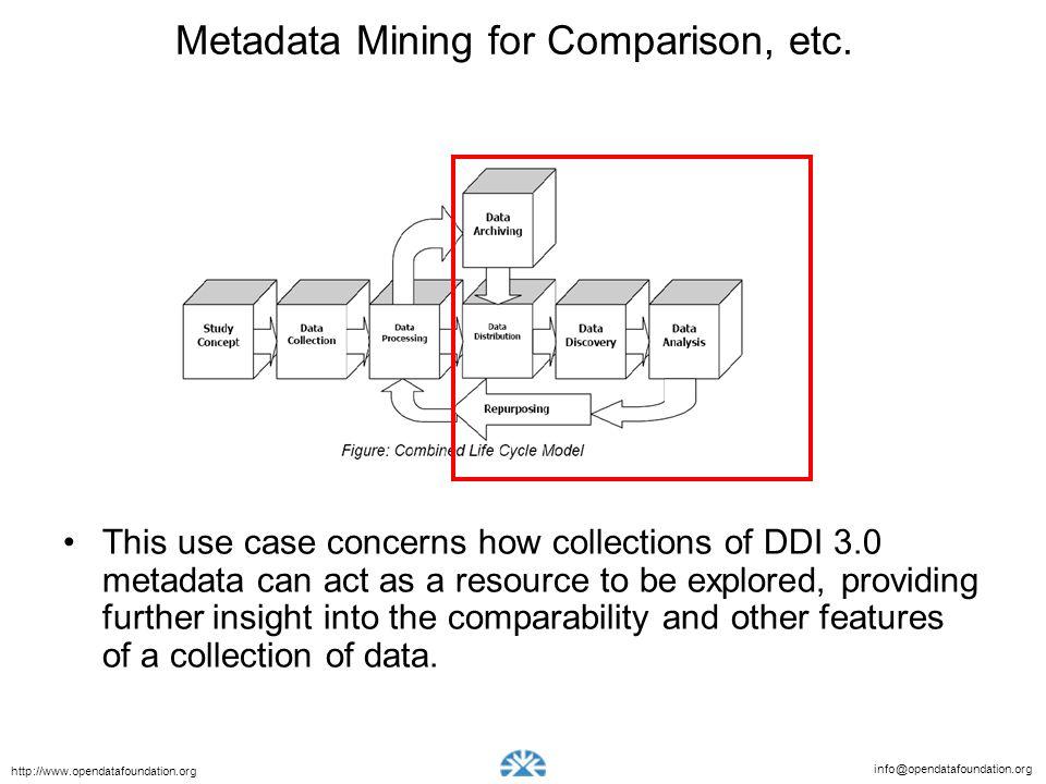 info@opendatafoundation.org http://www.opendatafoundation.org Metadata Mining for Comparison, etc.